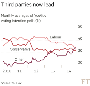ft other parties